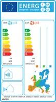 Wydajność energetyczna